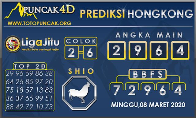 PREDIKSI TOGEL HONGKONG PUNCAK4D 08 MARET 2020
