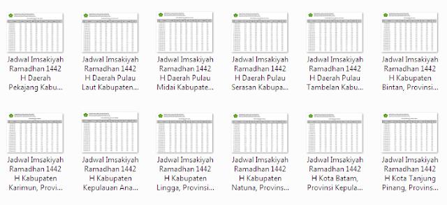 Kumpulan Jadwal Imsakiyah Ramadhan 1442 H seluruh Kabupaten/Kota di Provinsi Kepulauan Riau