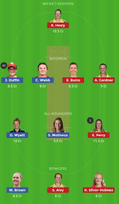 SS-W vs MR-W dream11 team | MR-W vs SS-W