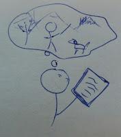 Ein Strichmännchen liest ein Buch. In einer Gedankenblase sind Berge, eine Ritter und eine Katze zu sehen - als Beispiel für eine Romanhandlung