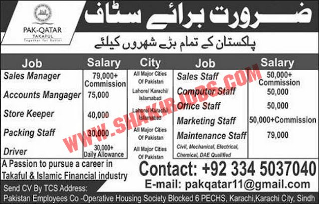 Pak-Qatar Takaful Jobs 2020 Apply Online