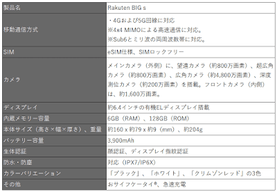 Rakuten BIG sの基本スペック表