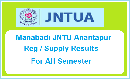 Manabadi JNTUA Results 2020