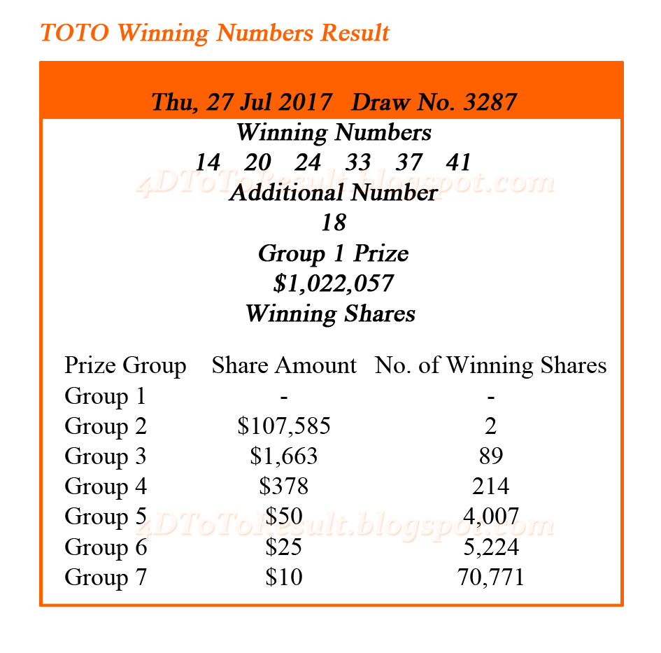 Singapore Pools TOTO Results 27 July 2017 | 4D Results | Big