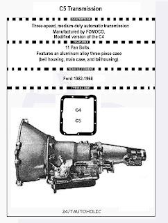 247 AUTOHOLIC: Ford 3 Speed Trans info