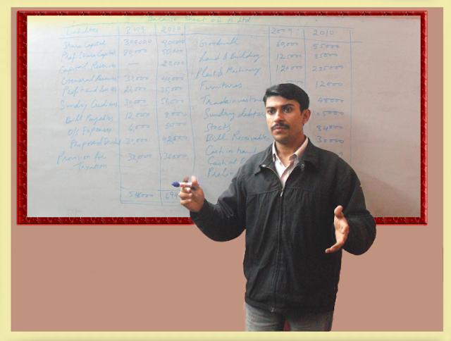 In Classroom teaching