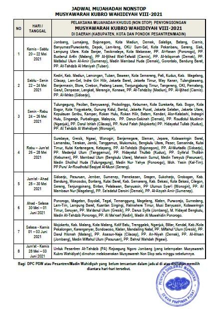 Musyawarah Kubro Wahidiyah Ke VIII Tahun 2021