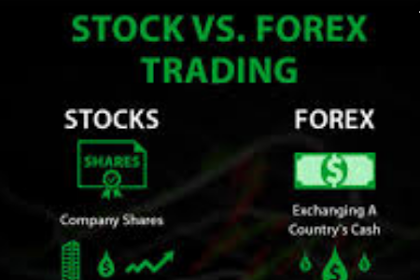 What is the difference between FOREX VS STOCKS