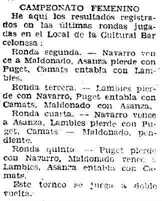 Campeonato Femenino de Ajedrez de Catalunya 1955 en Mundo Deportivo del 15 de abril de 1955