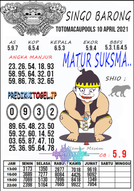 Syair Top Singo Barong Toto Macau Sabtu 10 April 2021
