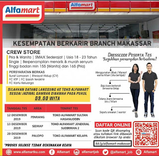 Lowongan Kerja Crew Store di Alfamart Palopo
