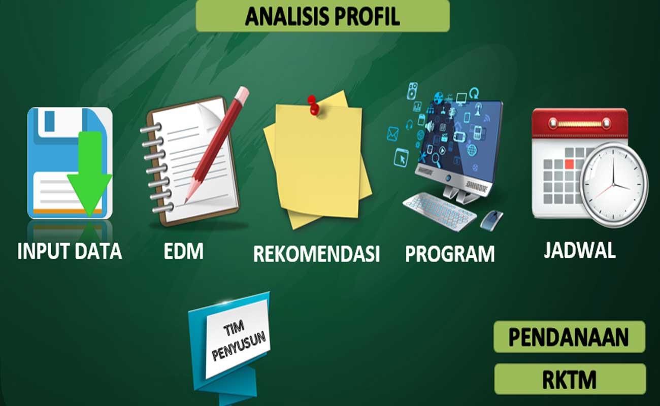 Aplikasi EDM RKAM RKJM dan RKTM Terbaru 2021