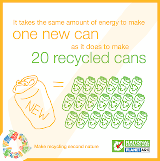 Infographic - one new aluminium can requires the same energy as 20 recycled ones.