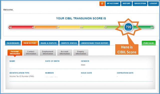 civil score free