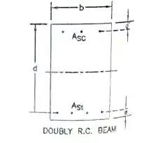 Doubly R.C. beam