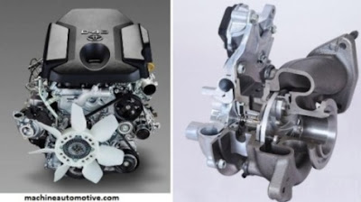 Fact about diesel engine use of turbo technology, diesel engines are much more powerful than gasoline engines.