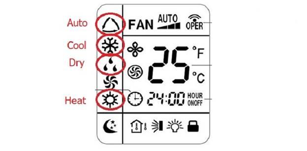 Giải mã các biểu tượng trên điều khiển điều hòa di động