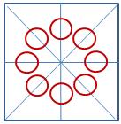 b)  Keseimbangan memancar (radial balance