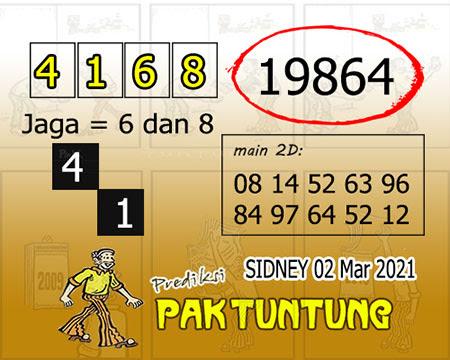 Prediksi Pak Tuntung Hk Rabu 03 Maret 2021