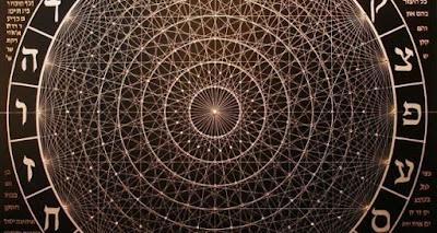 Zohar - Los siete cielos
