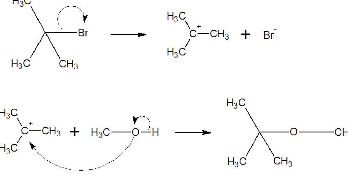 大学化学のまとめ