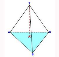 Rumus volume limas segitiga + contoh soal