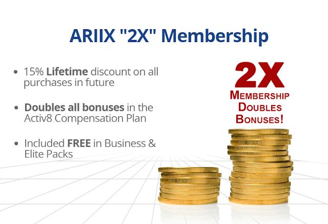 IIX Membership