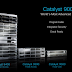 Cisco Catalyst 9500 Switch - A Fixed Chassis Core Switch