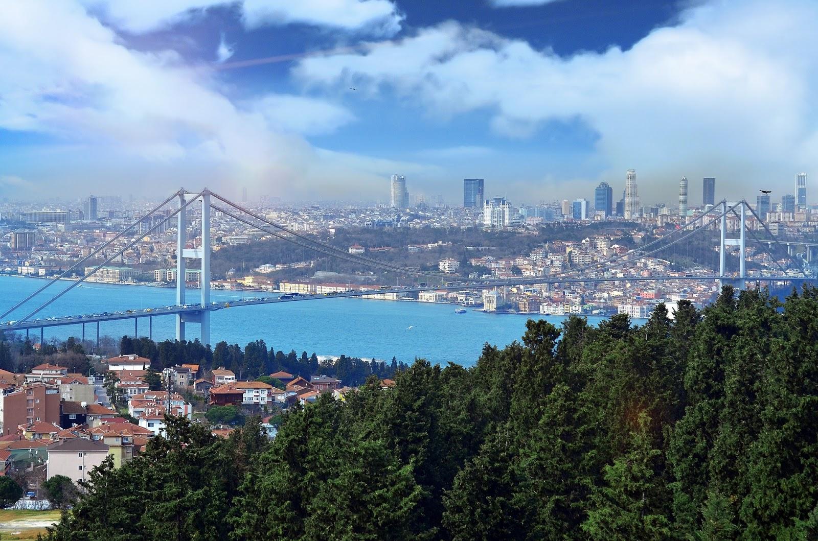 Turquía, Europa