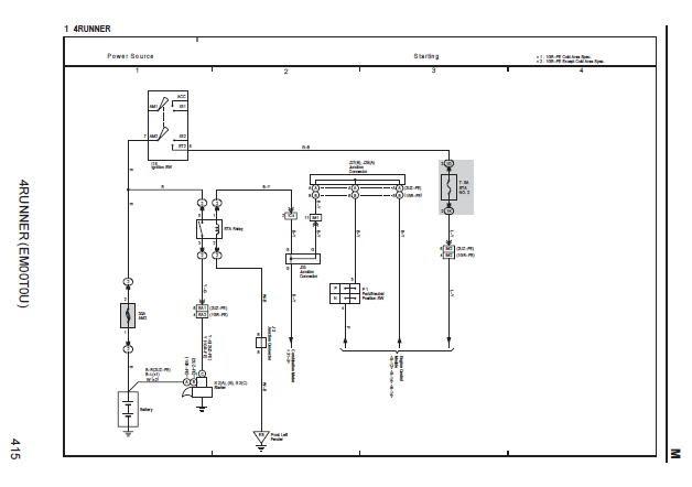 nissan hardbody wiring diagram pdf