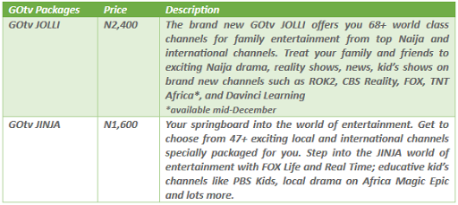 These new packages are specially designed with new channels, fresh content and