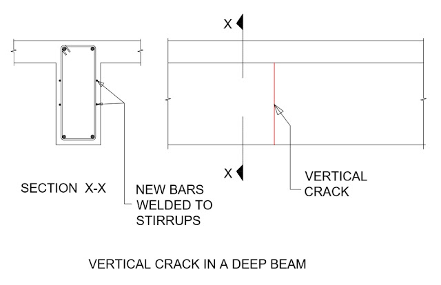 HOW TO AVOID BUILDING STRUCTURAL FAILURES