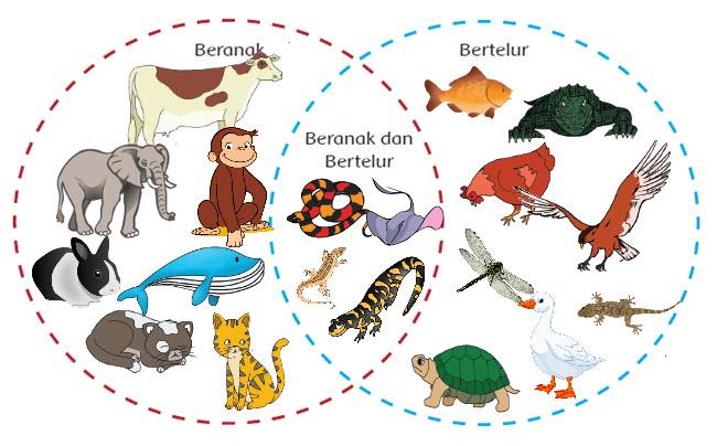 Hewan ASEAN