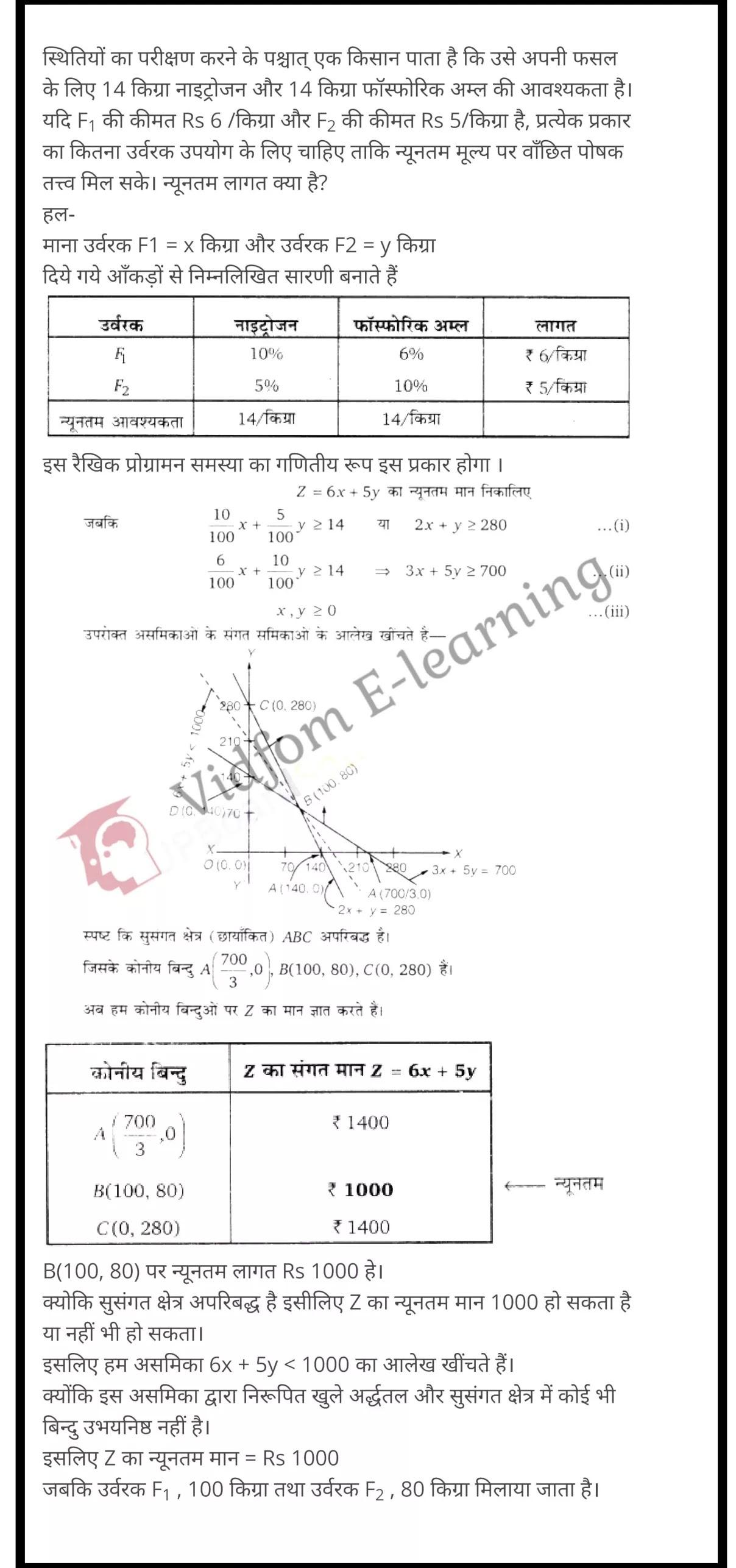 class 12 maths chapter 12 light hindi medium 18