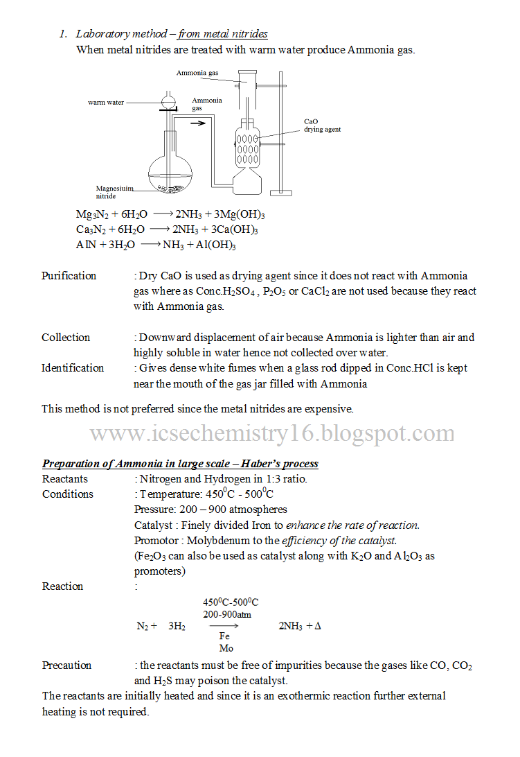Icse chemistry ammonia notes preparation of ammonia gas habers process gamestrikefo Image collections