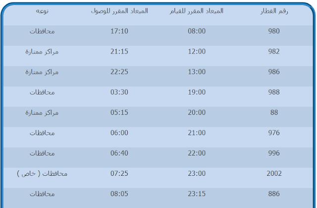 تحميل تطبيق قطارات مصر2017 للكمبيوتر والاندرويد - Download قطارات مصر