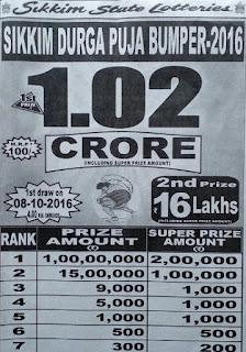 http:/youda1ddd.blogspot.com/2015/04/sikkim-lottery-results-sikkimlotteriescom.html