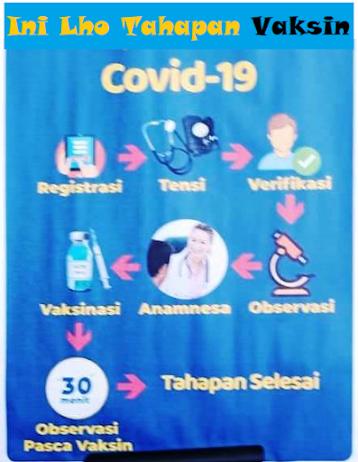Tahapan-Pelaksanaan-Vaksinasi-Covid-19-DiIndonesia