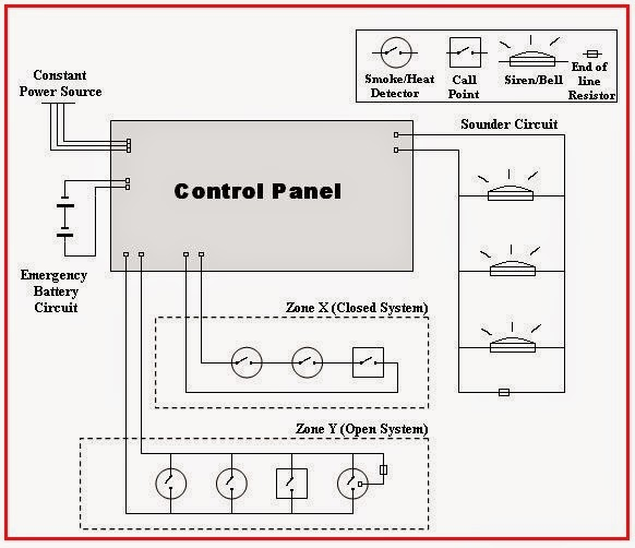 Electrical Engineering World: A wiring diagram for a simple Fire Alarm System consisting of two