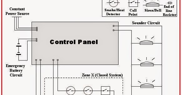 diagram wiring diagram for a simple fire alarm system full