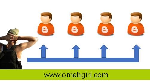 Blogwalking sendiri sudah menjadi kebiasaan para blogger untuk meningkatkan pengunjung situs webnya, namun sayang terkadang banyak para blogger yang kurang paham betul bagaimana melakukan blogwalking yang baik dan efektif untuk meningkatkan situs webnya.