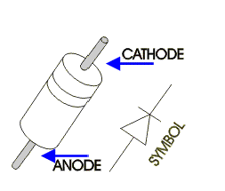 Electronics Basics & New Technology NEWS: DIODES IN TODAY