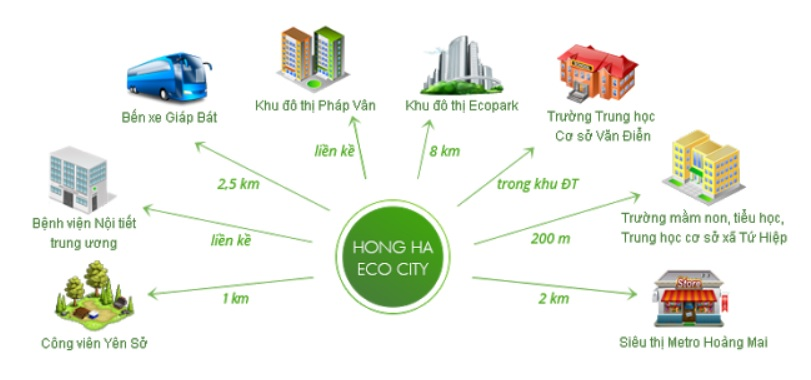 lien-ket-vung-ct14-hong-ha-ecocity