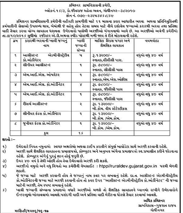 Commissionerate of Rural Development 16 Various Posts Recruitment 2016