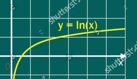 grafik logaritmik