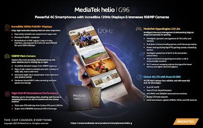 MediaTek เปิดตัวชิป SoC รุ่น Helio G96 และ Helio G88 ที่เพิ่มความสามารถด้านการแสดงผลและการถ่ายภาพขั้นสูงในสมาร์ทโฟนรุ่นพรีเมียม