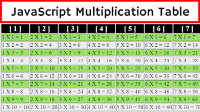 Multiplication Table In Javascript
