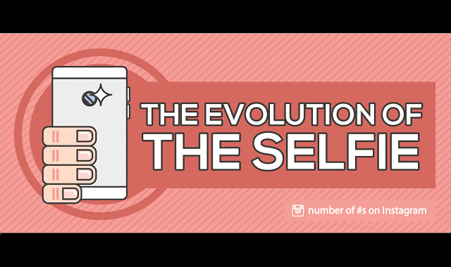 The Evolution of the Selfie