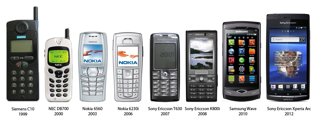 Mobile Phone: The History of Mobile Phones From 1973 To 2008