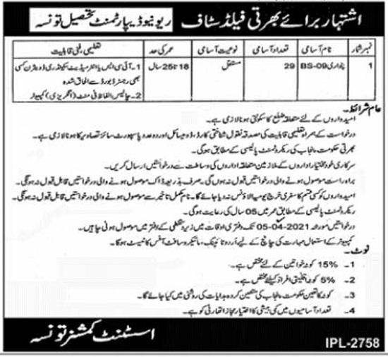 revenue-department-dera-ghazi-khan-patwari-jobs-2021